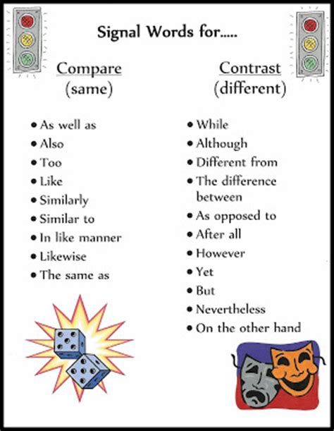 Useful phrases for writing essays